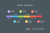 Fototapety Timeline infographic design template.Vector illustration for workflow layout, diagram, number options, web design.