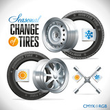 Seasonal Change of Tires