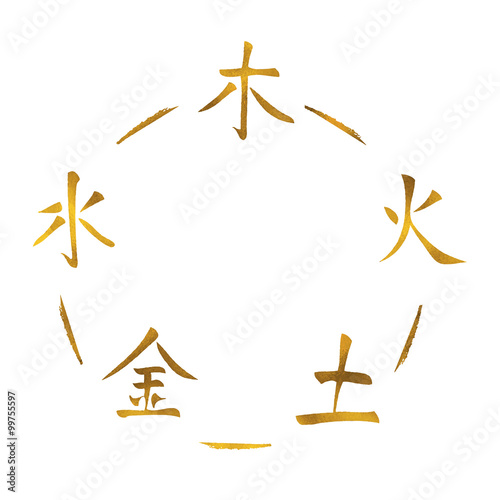 Traditional Chinese Symbol Of Five Elements Gold Vector Pattern