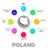 Fototapety vector easy infographic state poland