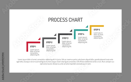 Process chart template 3