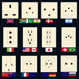 Types of Sockets