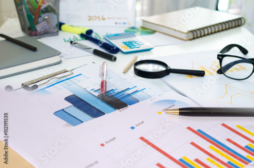 marketing plan Business