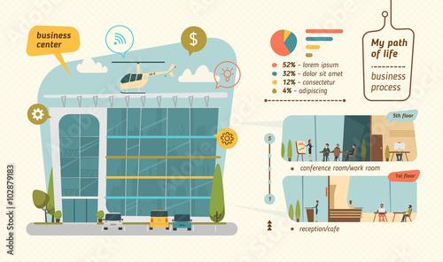 Canvas Auto Business center vector illustration