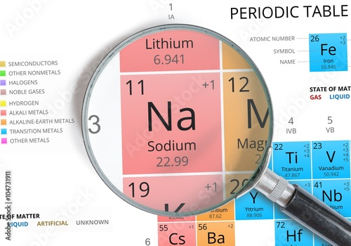 Sodium symbol na element of the periodic table zoomed with sodium symbol na element of the periodic table zoomed with magnifying glass urtaz Gallery