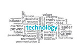 Technology - Typography graphic work, consisting of important words and concepts in the business world.