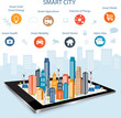 Smart city on a digital touch screen tablet with different icon and elements and environmental care.Modern city design with  future technology for living. Controlling your home appliances with tablet