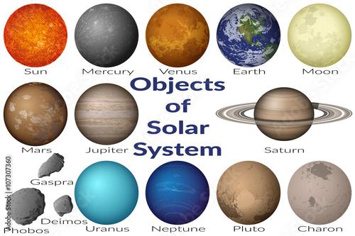 Fototapeta Space Set Planets Solar System, Sun, Earth, Moon, Venus, Mercury, Mars, Pluto, Charon, Phobos, Deimos, Gaspra, Neptune, Jupiter, Saturn and Uranus. Elements Furnished by NASA. Vector