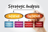 Hand writing Strategic Analysis flow chart with marker, business concept
