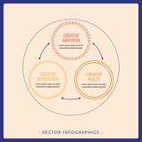 Three-step interaction diagram