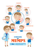 Mumps Symptoms of mumps Info Graphics.vector illustration