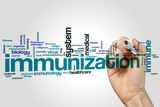Immunization word cloud