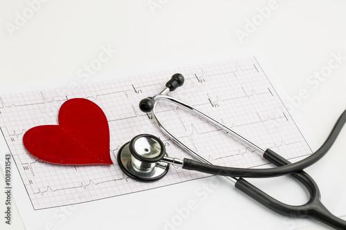 Zdjęcia na płótnie, fototapety, obrazy : Sağlık
