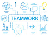 TEAMWORK Vector Line Icons on white background