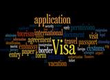Visa Application, word cloud concept 3