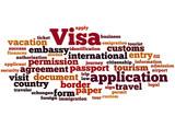 Visa Application, word cloud concept