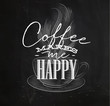 Poster coffee makes me happy