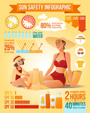 Mother and daughter on the beach. Sun protection infographics vector illustration.