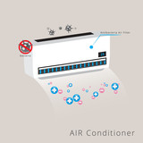 Air conditioner with cold air symbols vector illustration. Air Conditioning, Air conditioner with Anti bacteria.