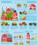 Farm Orthogonal Flat Infographics