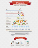 Correct Diet Food Pyramid With Descriptions