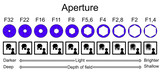 Aperture infographic explaining depth of field - 116699998
