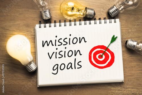 Poster Mission Vision Goals