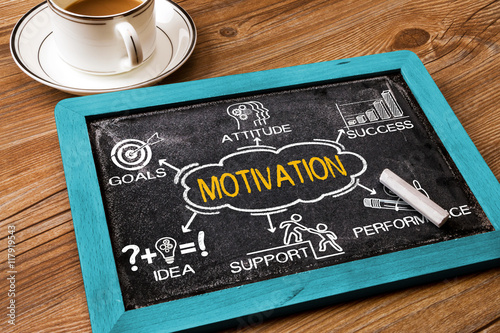 Fototapeta motivation concept with business elements and related keywords