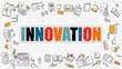 Innovation on White Brick Wall.