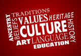 Culture Heritage Diversity Language Word Collage 3d Illustration - 119400504