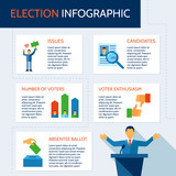 Election Infographic Set