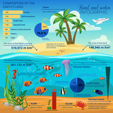 Underwater World Island Infographic - 120384179