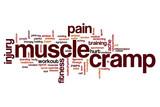 Muscle cramp word cloud