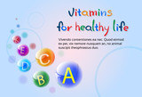 Essential Chemical Elements Nutrient Minerals Vitamins