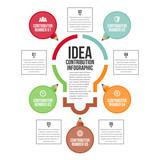Idea Contribution Infographic