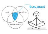 Fototapety work-life-balance – Arbeit und Privatleben in Einklang bringen