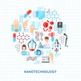 Nanotechnology Round Design