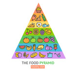 Healthy Foods Pyramid. Vector