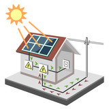 sales and electricity consumption at home