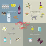 different types of allergies