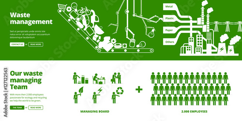 Waste management and ecology concept. Banners, illustrations and design elements for website or infographics.