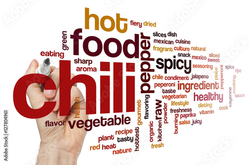 Poster Chili word cloud