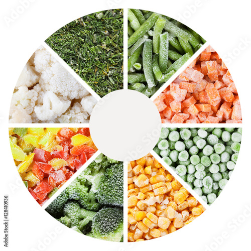 Poster Frozen vegetables backgrounds set