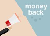 flat design business illustration concept. Money back digital marketing business man holding megaphone for website and promotion banners.
