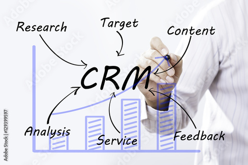 Businessman hand drawing CRM,concept