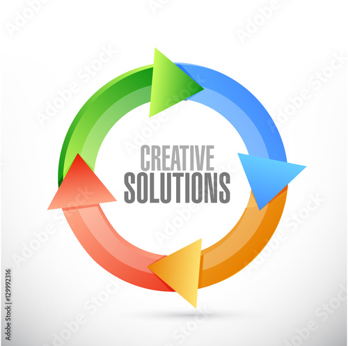 creative solutions cycle sign concept