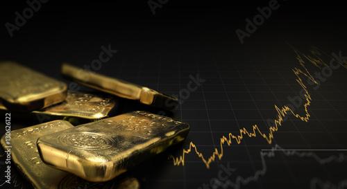 Cena złota, inwestycje w surowce
