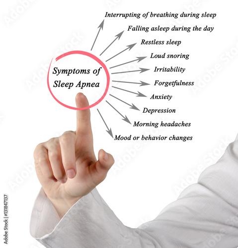 Poster Symptoms of Sleep Apnea