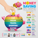 Money saving planning infographics template. Golden coins putting into a pink piggy bank. template for workflow layout, timeline. inspire to drive your business project.