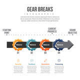 Gear Breaks Infographic